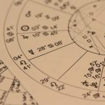 пролетен хороскоп 2020