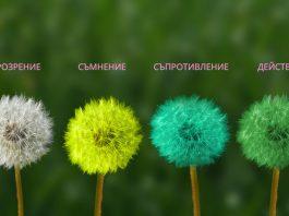 4 етапа на промяната